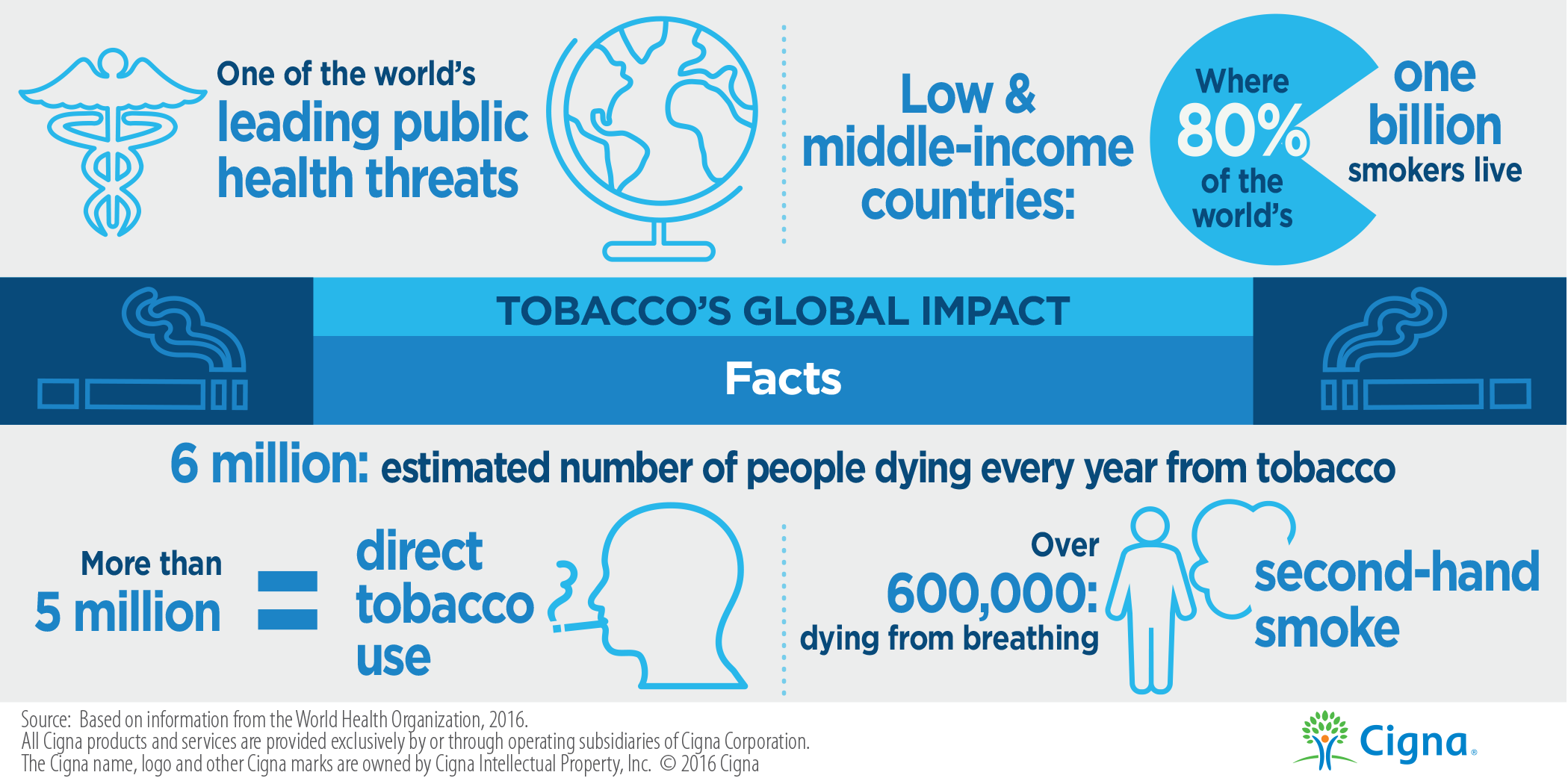 Tobacco Facts Infographic
