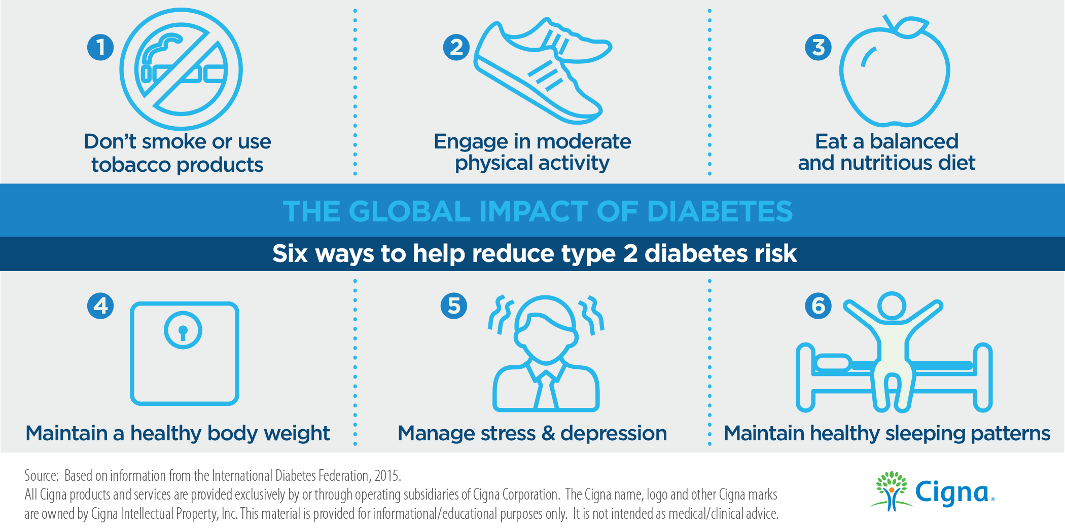 Six Ways to Help Reduce Type 2 Diabetes Infographic