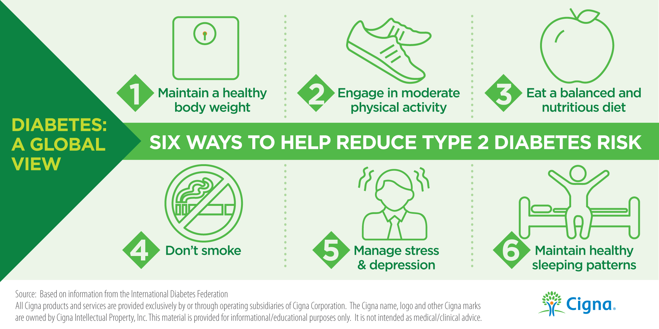 Six Ways to Help Prevent Type 2 Diabetes Risk