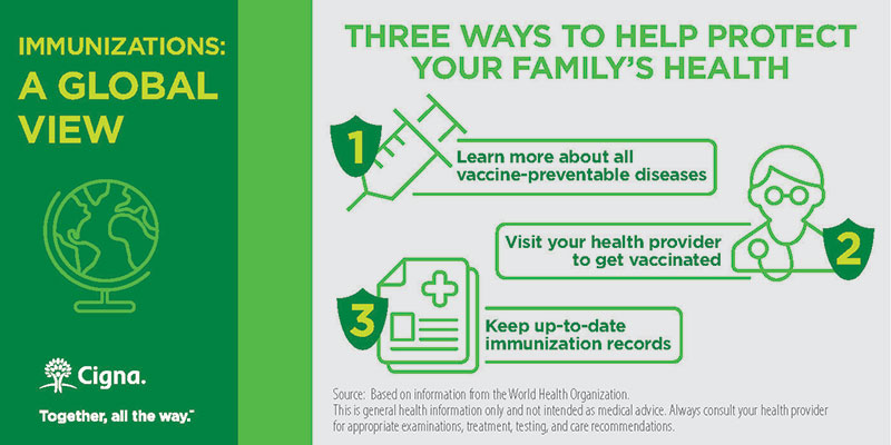 Immunization Protection Infographic