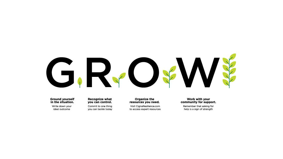 The word GROW with illustrated leaves